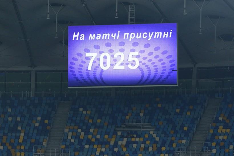 Имущество и банковские счета НСК Олимпийский арестованы - изображение 1